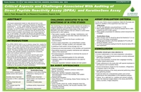 Critical Challenges and aspects associated with auditing of DPRA and KeratinoSens Assay by Dr. L.U. Sanghani